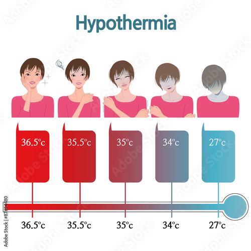 Hypothermia Tapéta, Fotótapéta