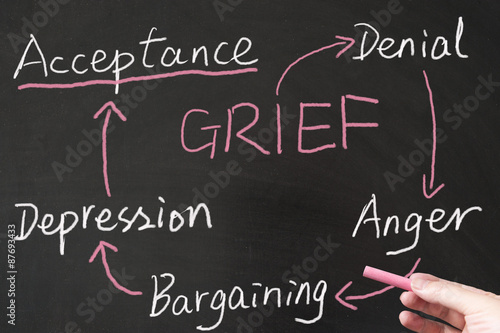 Photo Grief cycle