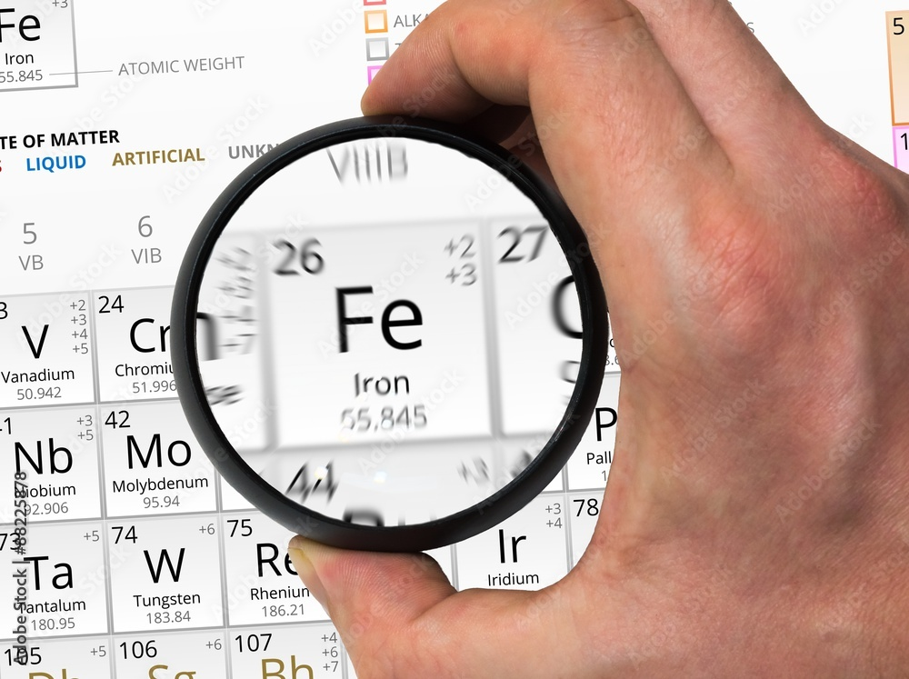 Iron symbol element of periodic table zoomed with magnifying glass iron symbol element of periodic table zoomed with magnifying glass poster sold at abposters urtaz Gallery
