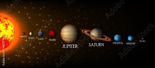 Fotografie, Obraz  Solar system background with sun and planets on orbit