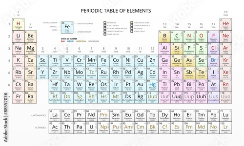 Mendeleevs Periodic Table Of Chemical Elements Light Vector