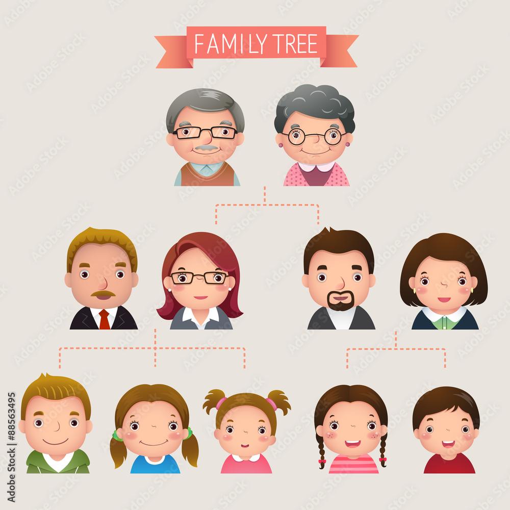 zdjęcia rodzinne z kreskówek mama nogi porno