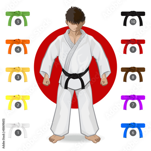 KARATE Martial Art Belt Rank System - 88698613