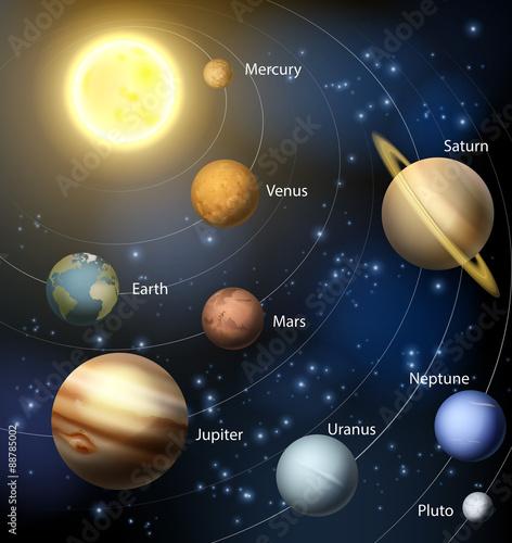 planety-ukladu-slonecznego