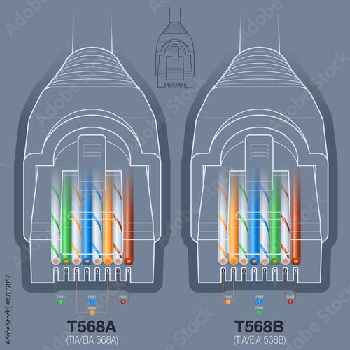 500_F_89139062_d8pkxdeQMrOaBUOGnDZPTNljUaUXKF0o rj45 network connector t568a t568b wiring diagram buy this stock