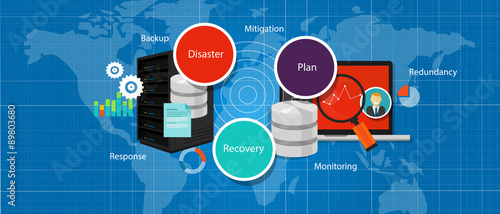 drp disaster recovery plan crisis strategy backup redundancy Canvas