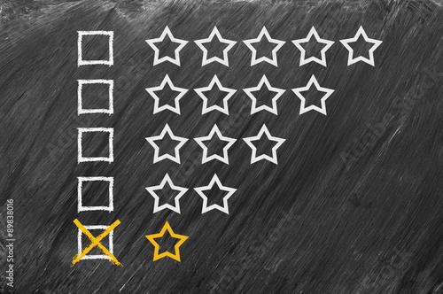 Fotografie, Obraz  Bewertung und Umfrage - schlechtes Ergebnis