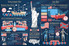 Set Of USA History Infographics. Revolutionary And Civil Wars