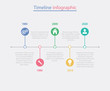 Timeline infographic business template.