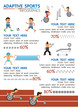 Adaptive sport infographic, Para-sport, Disabled person sport, cripple sport | Vector illustration