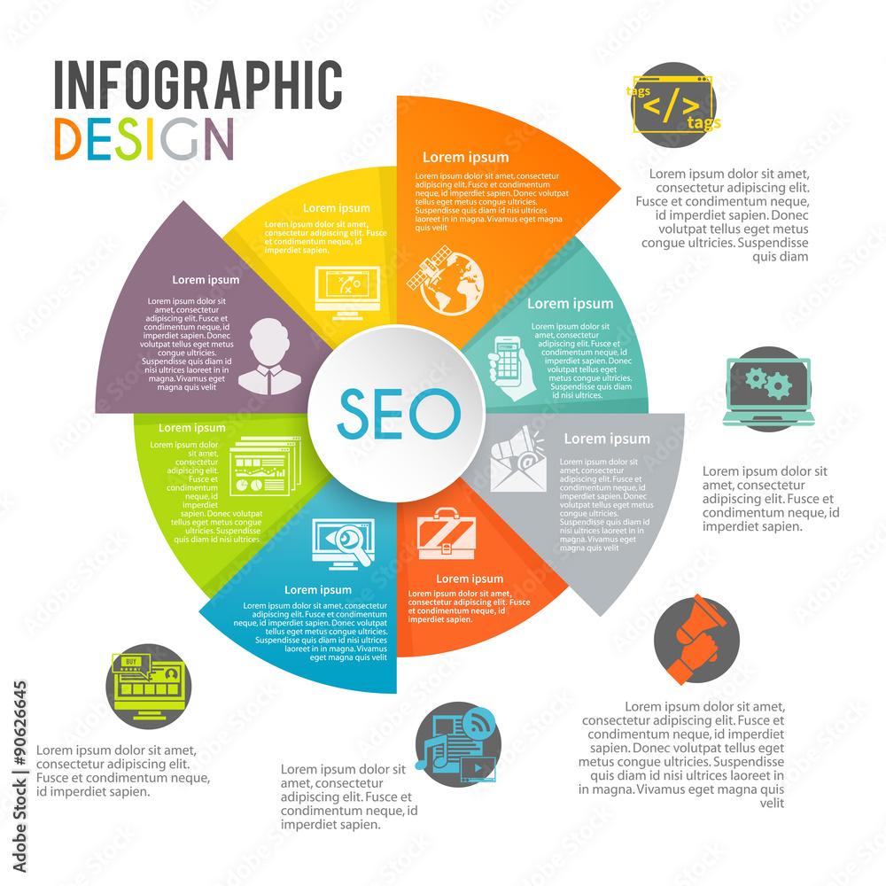 Photo  Seo Internet Marketing Infographics