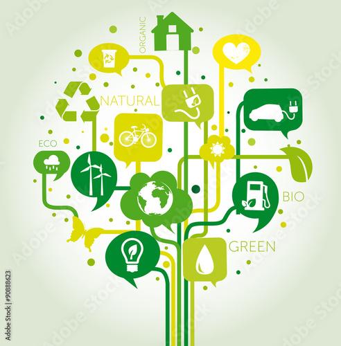 koncepcja-ekologii