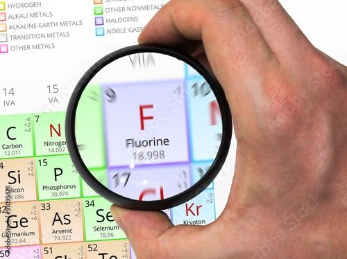 Fluorine symbol f element of the periodic table zoomed with m fluorine symbol f element of the periodic table zoomed with m urtaz Gallery