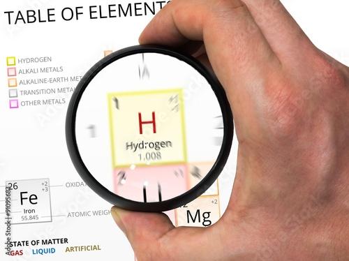 Hydrogen symbol h element of the periodic table zoomed with m hydrogen symbol h element of the periodic table zoomed with m urtaz Image collections