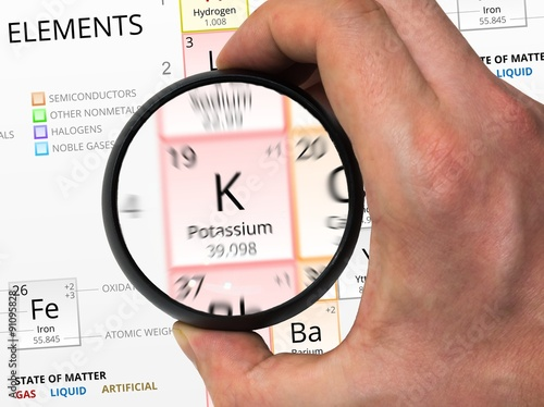 Potassium symbol k element of the periodic table zoomed with potassium symbol k element of the periodic table zoomed with urtaz Choice Image