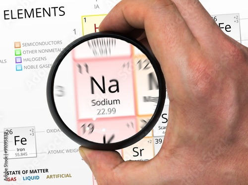 Sodium Symbol Na Element Of The Periodic Table Zoomed With Ma
