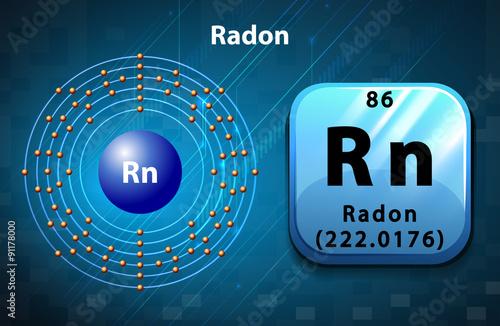 Vászonkép Periodic symbol and diagram of Radon
