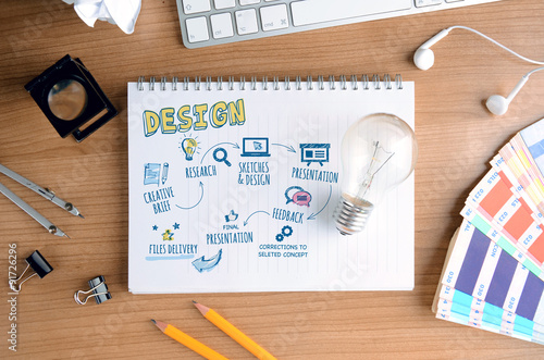 Plakat  Creative concept for design process, for designers and developers
