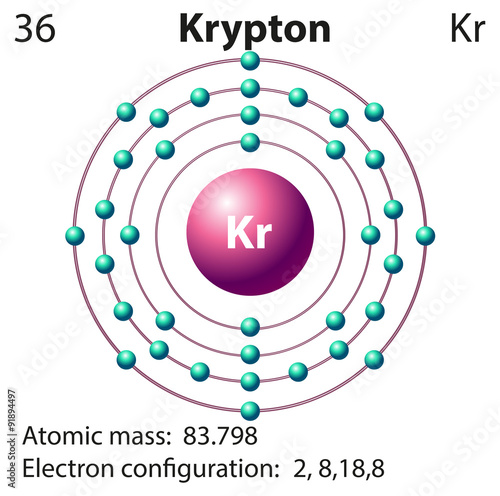 Symbol And Electron Diagram For Krypton Buy This Stock Vector And