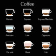 Types of coffee vector illustration. Coffee infographic: americano, cappuccino, flat white, glasse, latte, espresso, irish. Coffee menu template in flat design style.