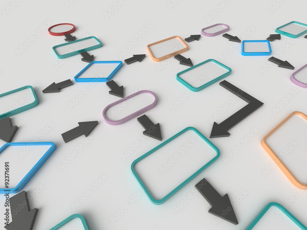 Fototapety, obrazy: Flow Chart Diagram Concept
