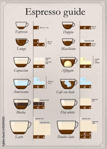 Fotografía  Set of coffee types. Vector illustration.