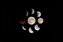 Circular Formation Of Phases Of A Full Blood Moon Lunar Eclipse