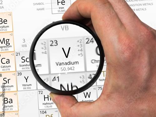 Vanadium symbol v element of the periodic table zoomed with vanadium symbol v element of the periodic table zoomed with magnifier urtaz Choice Image