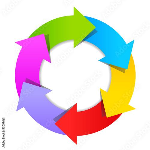 Poster  6 arrows wheel diagram