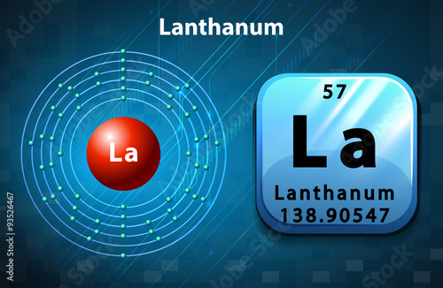 Symbol And Electron Number For Lanthanum Buy This Stock Vector And