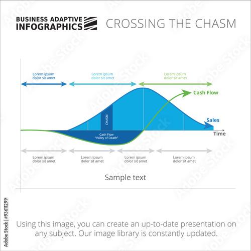Fotografiet Crossing the chasm diagram sample