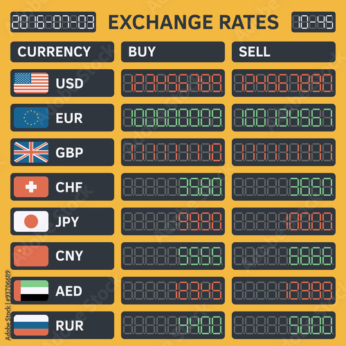 Foreign Currency Exchange Rates Bank Information Board With Diffe Flags And For Or