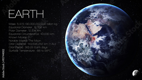 Deurstickers Nasa Earth - High resolution Infographic presents one of the solar