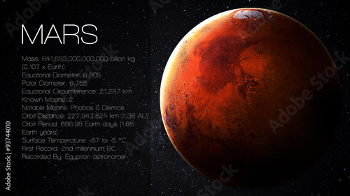 Fotografia Mars - High resolution Infographic presents one of the solar