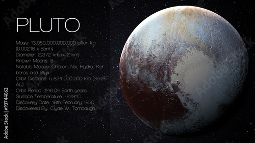 Pluto - High resolution Infographic presents one of the solar Fotobehang
