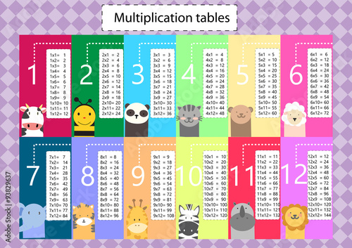 Photo multiplication table