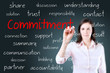 Young business woman writing commitment concept