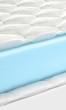 Memory foam - latex mattress cross section - hi quality modern