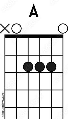 Guitar Chord A Guitar Chord Diagram Of The Open A Chord To Bee