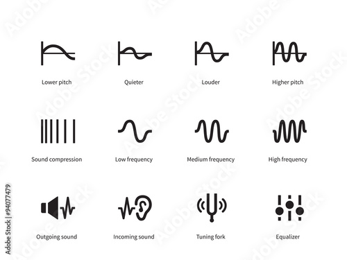 Sound waves icons on white background. Wallpaper Mural