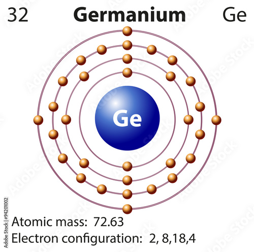Symbol And Electron Diagram For Germanium Buy This Stock Vector