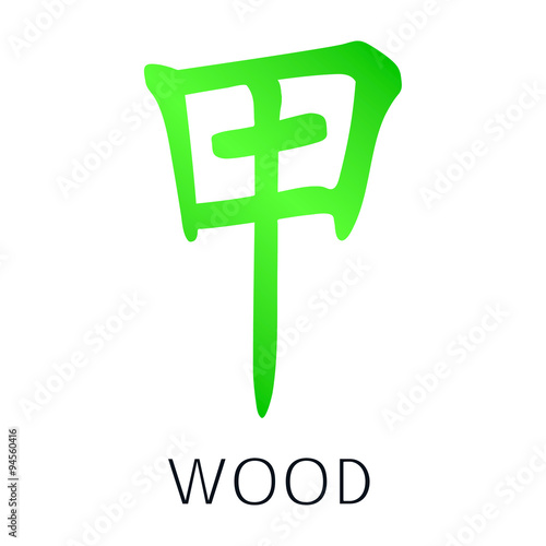 Bazi, Stemps, feng shui, wood, horoscope, year, zodiac