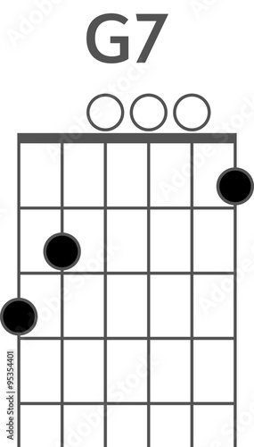 Guitar chord diagram to add to your projects, a G7 chord ...