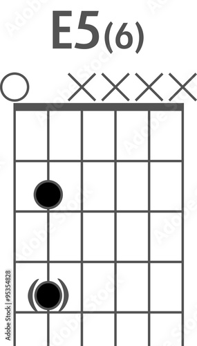 Guitar chord diagram to add to your projects, E5 chord showing how ...