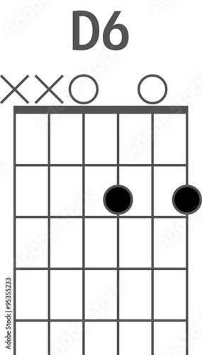 Guitar chord diagram to add to your projects, D6 chord - Buy this ...