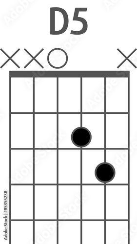 Guitar chord diagram to add to your projects, D5 chord - Buy this ...