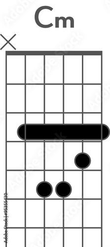 Guitar chord diagram to add to your projects, Cm chord Tapéta, Fotótapéta