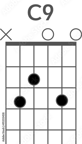 Guitar chord diagram to add to your projects, C9 chord - Buy this ...