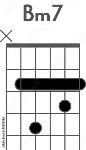 Guitar Chord Diagram To Add To Your Projects B Minor 7 Chord Buy