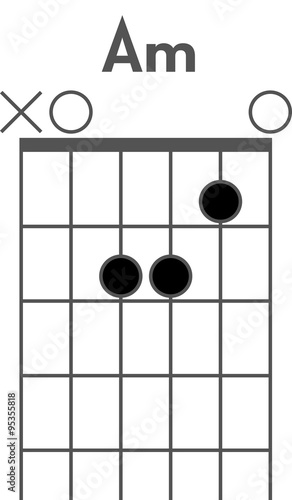 Photo Guitar chord diagram to add to your projects, A minor chord